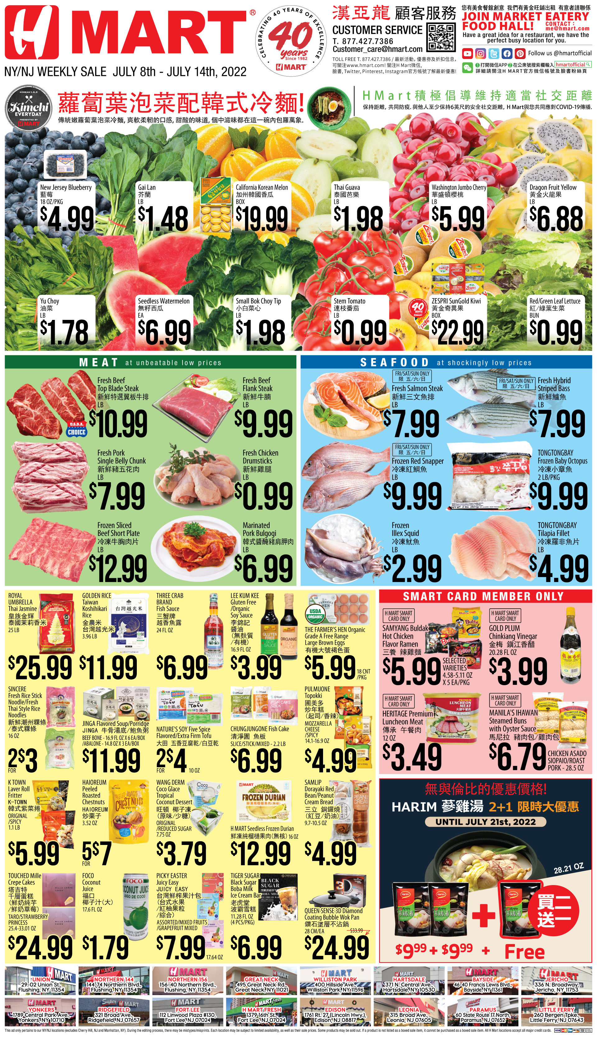 Weekly sales on New York & New Jersey