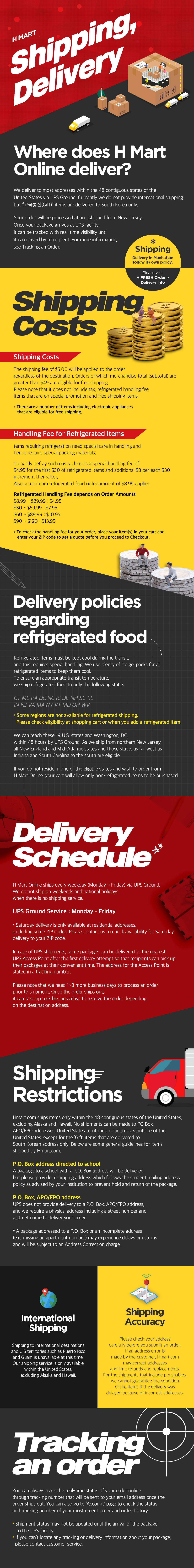 Shipping & Delivery Info