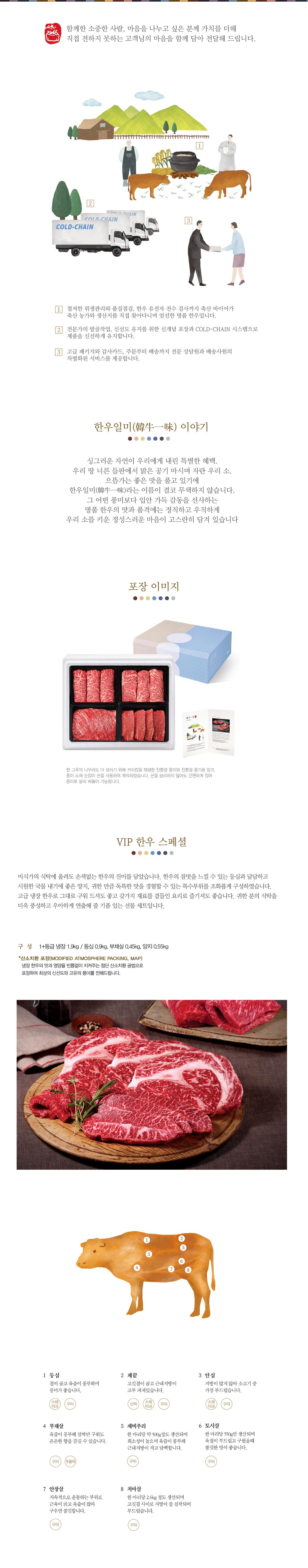 VIP한우스페셜 1.9kg 1+등급 냉장 1.9kg / 등심 0.9kg, 부채살 0.45kg, 양지 0.55kg