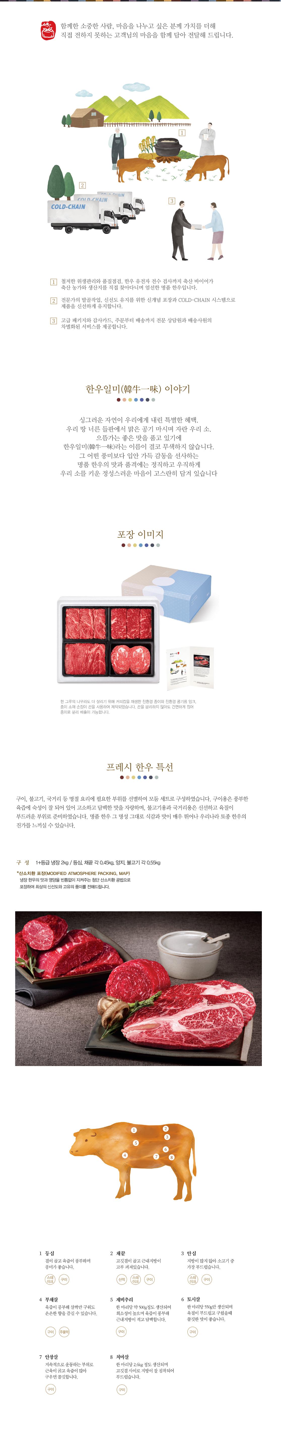 프레시한우특선 2kg 1+등급 냉장 2kg / 등심, 채끝 각 0.45kg, 양지, 불고기 각 0.55kg